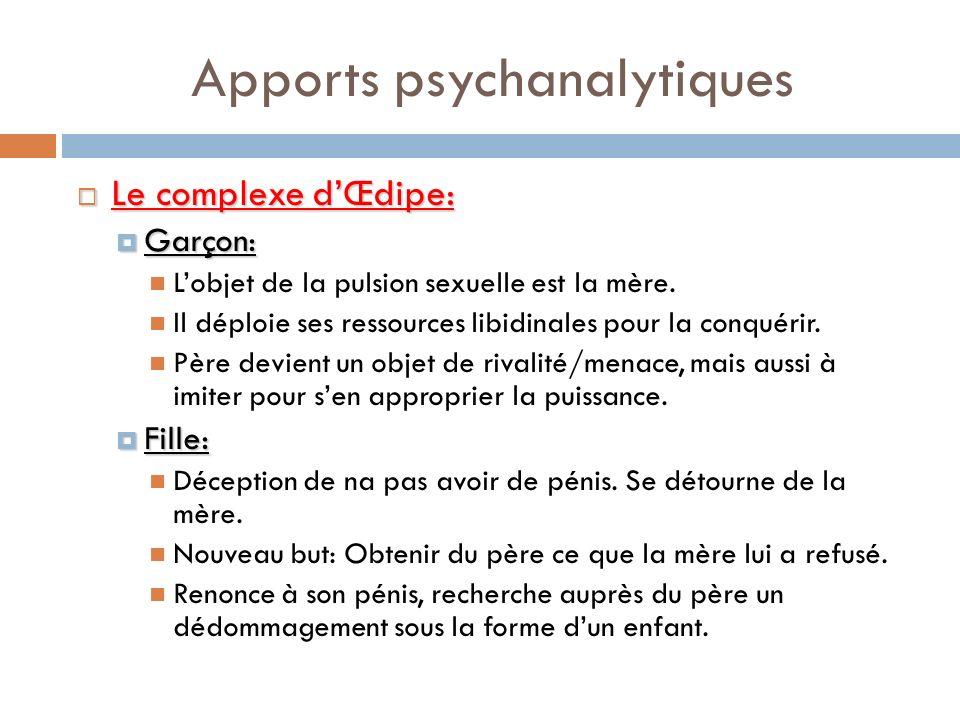 Apports psychanalytiques Le complexe dŒdipe: Le complexe dŒdipe: Garçon: Garçon: Lobjet de la pulsion sexuelle est la mère. Il déploie ses ressources