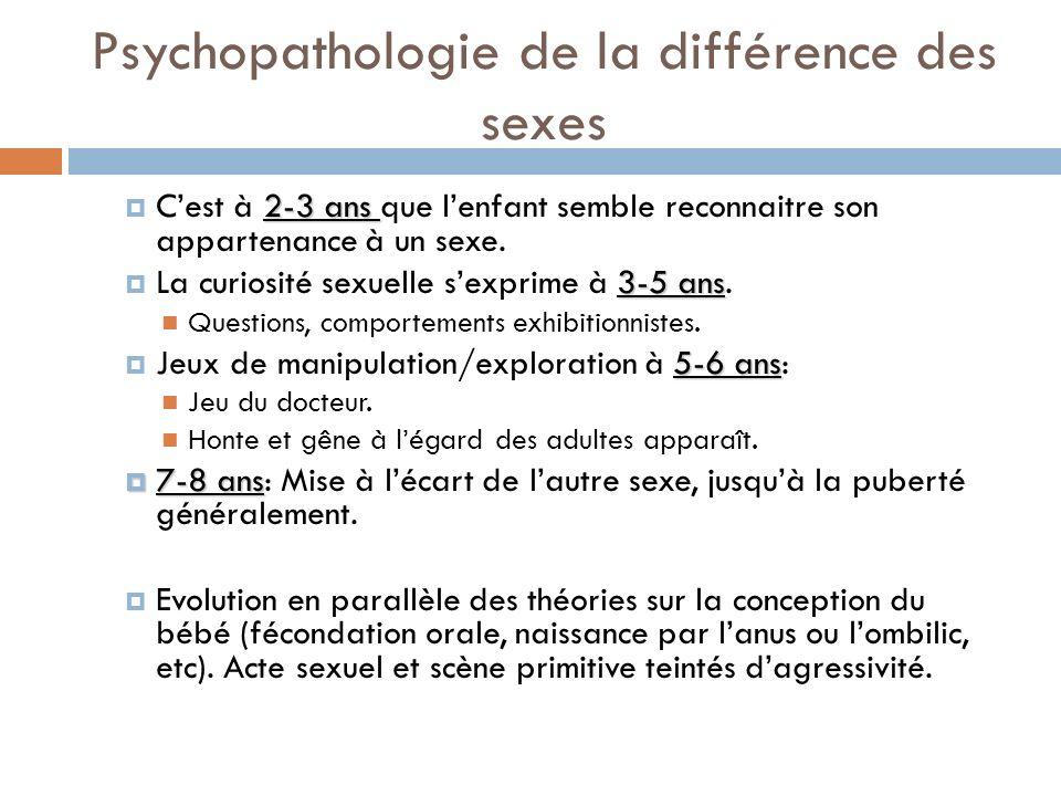 Psychopathologie de la différence des sexes 2-3 ans Cest à 2-3 ans que lenfant semble reconnaitre son appartenance à un sexe. 3-5 ans La curiosité sex