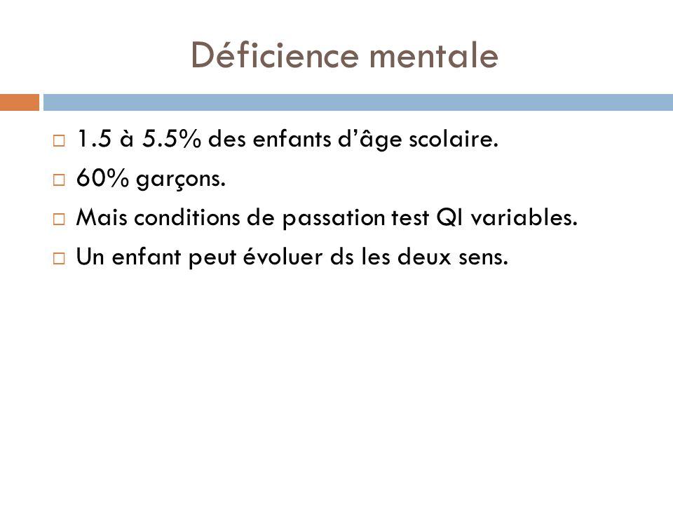 Déficience mentale 1.5 à 5.5% des enfants dâge scolaire. 60% garçons. Mais conditions de passation test QI variables. Un enfant peut évoluer ds les de