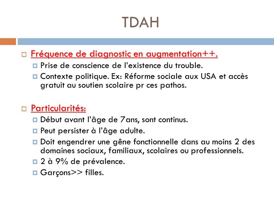 TDAH Fréquence de diagnostic en augmentation++. Fréquence de diagnostic en augmentation++. Prise de conscience de lexistence du trouble. Contexte poli