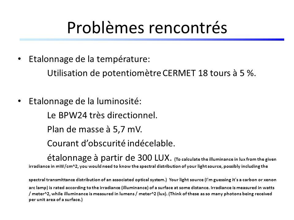 Problèmes rencontrés Etalonnage de la température: Utilisation de potentiomètre CERMET 18 tours à 5 %. Etalonnage de la luminosité: Le BPW24 très dire