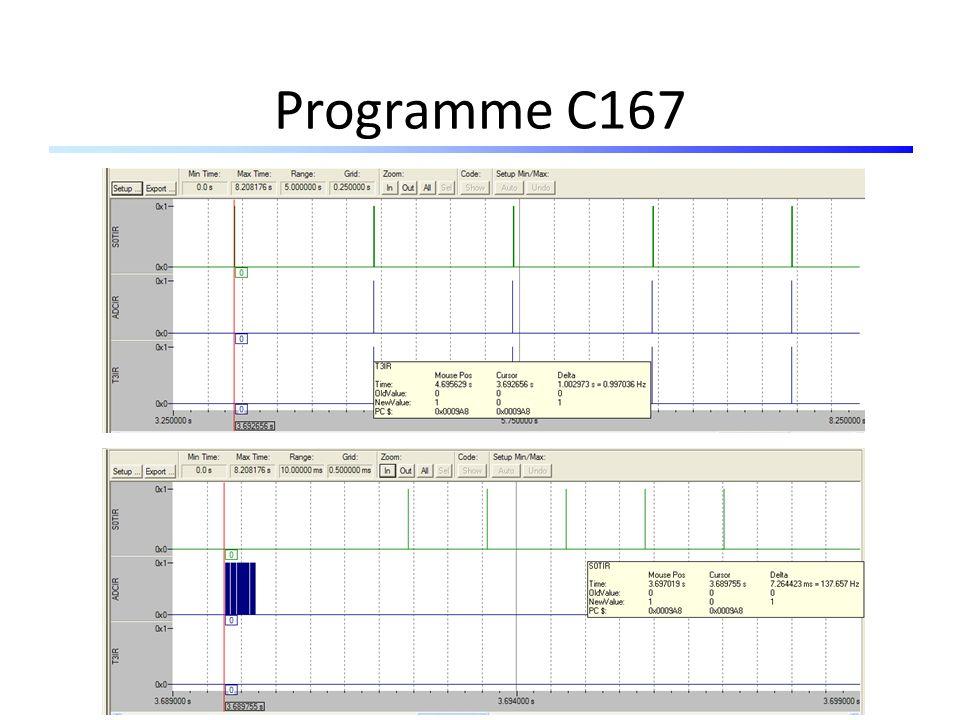 Programme C167