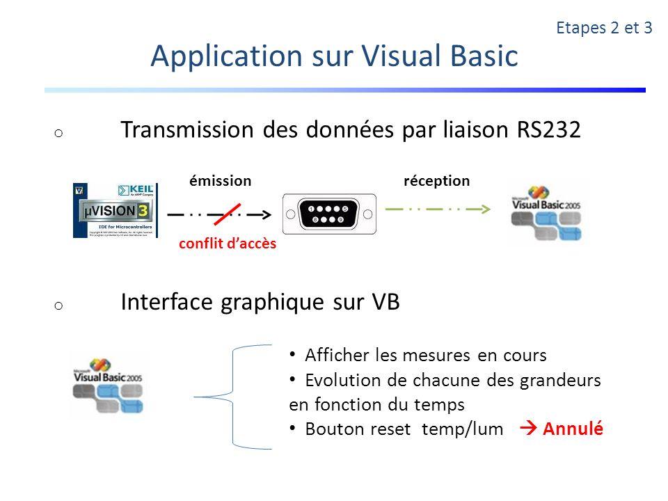 Application sur Visual Basic Etapes 2 et 3 o Transmission des données par liaison RS232 émissionréception o Interface graphique sur VB conflit daccès