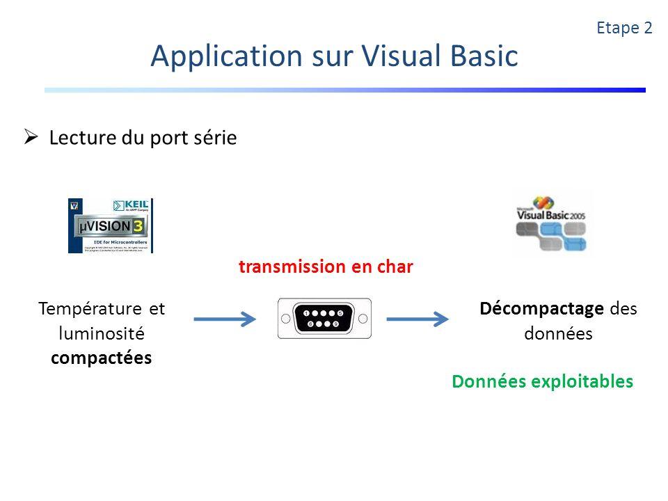 Application sur Visual Basic Etape 2 Température et luminosité compactées Décompactage des données Lecture du port série transmission en char Données