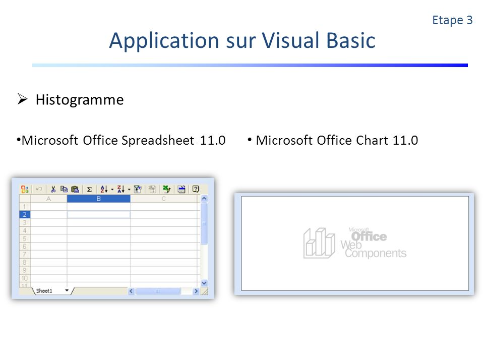 Application sur Visual Basic Etape 3 Microsoft Office Spreadsheet 11.0 Microsoft Office Chart 11.0 Histogramme