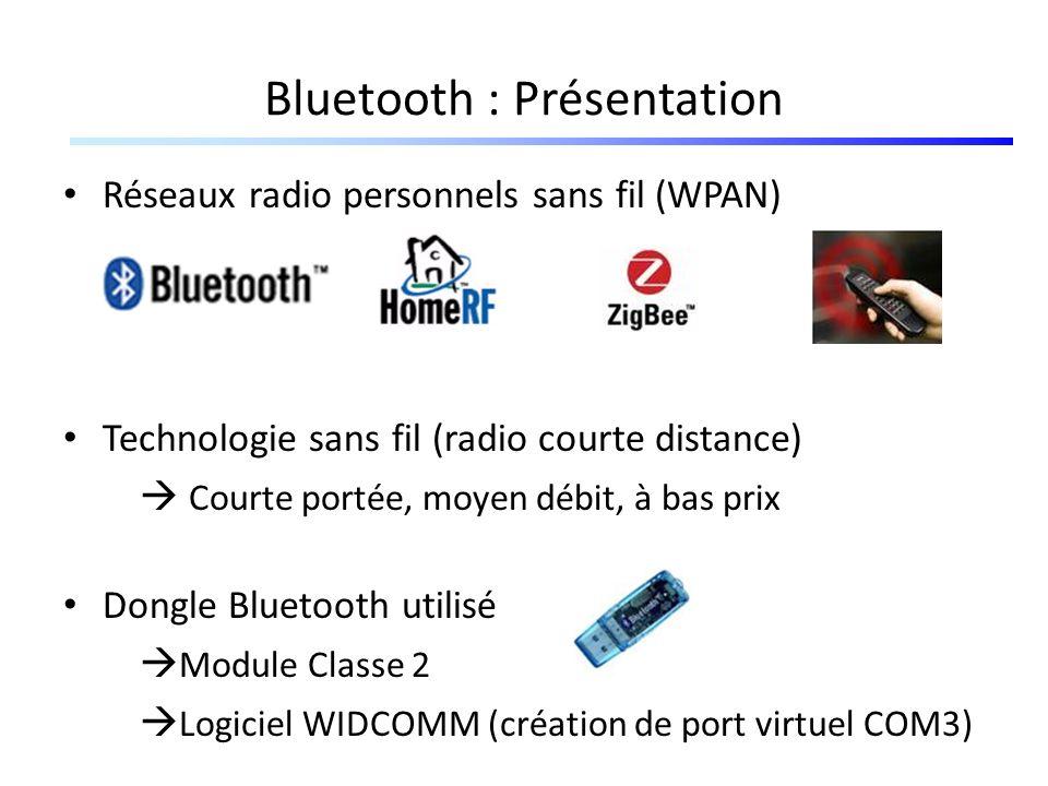 Bluetooth : Présentation Réseaux radio personnels sans fil (WPAN) Technologie sans fil (radio courte distance) Courte portée, moyen débit, à bas prix