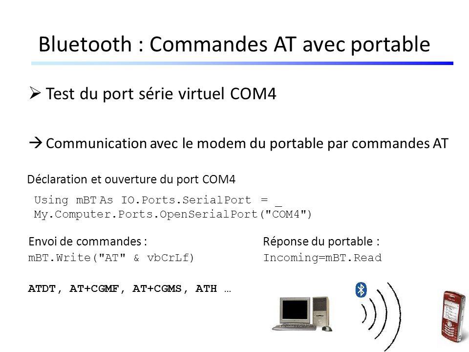 Bluetooth : Commandes AT avec portable Test du port série virtuel COM4 Communication avec le modem du portable par commandes AT Envoi de commandes : R