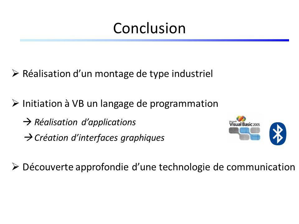 Conclusion Réalisation dun montage de type industriel Initiation à VB un langage de programmation Réalisation dapplications Création dinterfaces graph