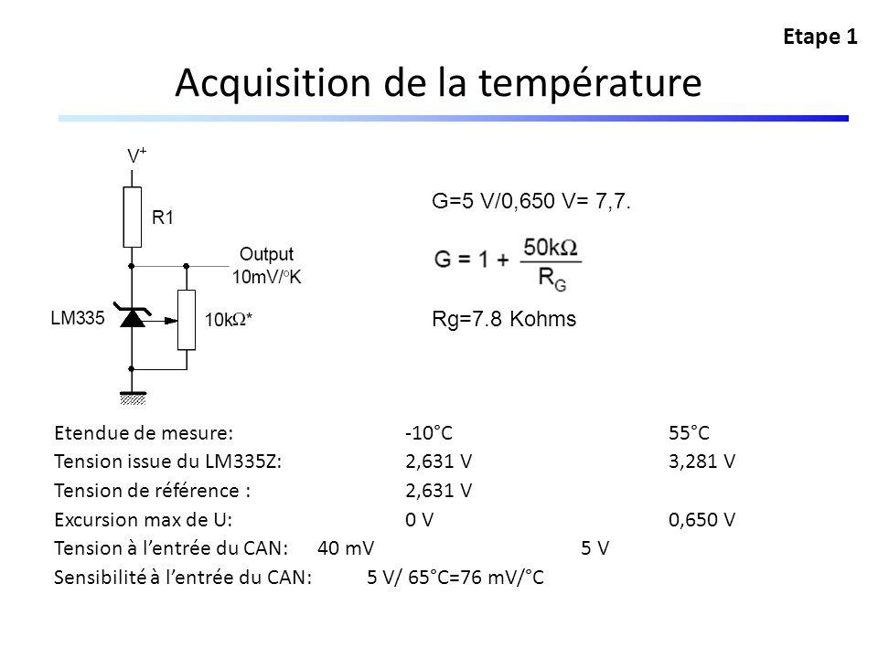 Acquisition de la température Etendue de mesure:-10°C55°C Tension issue du LM335Z:2,631 V3,281 V Tension de référence :2,631 V Excursion max de U:0 V0