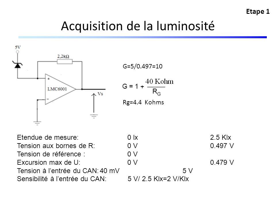 Acquisition de la luminosité Etendue de mesure:0 lx2.5 Klx Tension aux bornes de R:0 V0.497 V Tension de référence :0 V Excursion max de U:0 V0.479 V