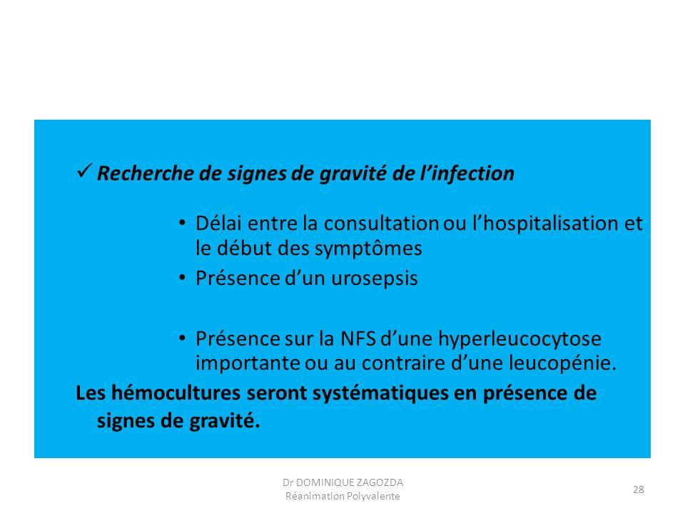 Recherche de signes de gravité de linfection Délai entre la consultation ou lhospitalisation et le début des symptômes Présence dun urosepsis Présence