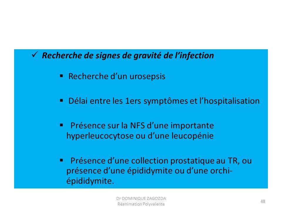 Recherche de signes de gravité de linfection Recherche dun urosepsis Délai entre les 1ers symptômes et lhospitalisation Présence sur la NFS dune impor