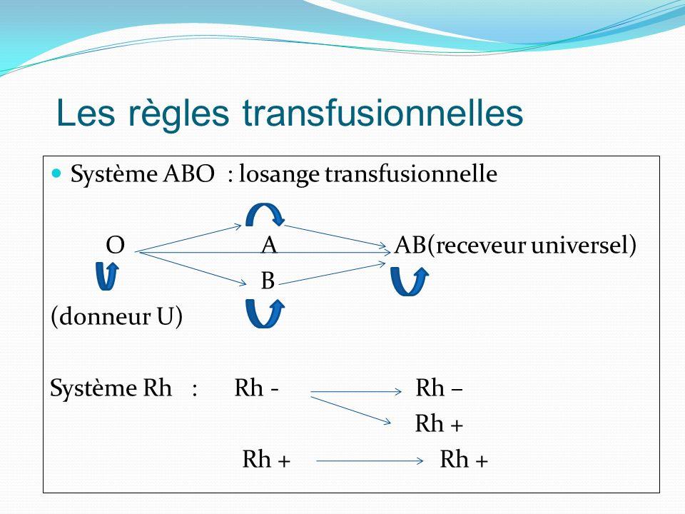 Les règles transfusionnelles Système ABO : losange transfusionnelle O A AB(receveur universel) B (donneur U) Système Rh : Rh - Rh – Rh + Rh + Rh +