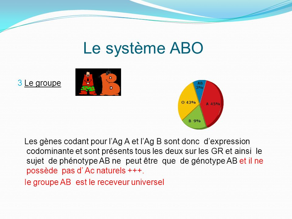 Le système ABO 4 Le groupe - Un sujet de groupe O(gène H) ne possède ni Ag A ni Ag B, son gène est dexpression récessive et ainsi le sujet de phénotype O ne peut être que de génotype OO et il possède des Ac naturels anti A et antiB.
