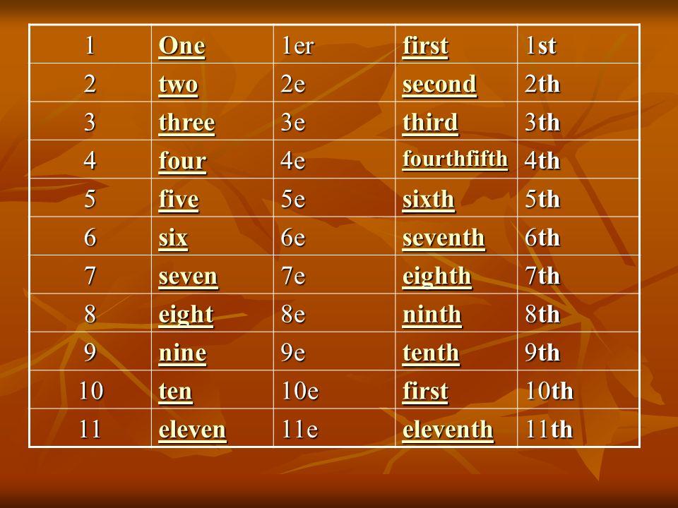 Pour les jours et les mois en anglais, je n'oublie pas la majuscule, alors qu'elle n'est pas nécessaire en français. Pour les jours et les mois en ang