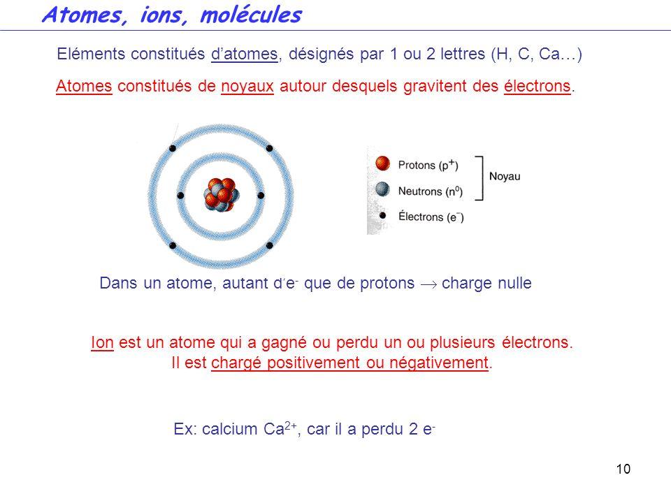 10 Eléments constitués datomes, désignés par 1 ou 2 lettres (H, C, Ca…) Dans un atome, autant de - que de protons charge nulle Atomes constitués de no