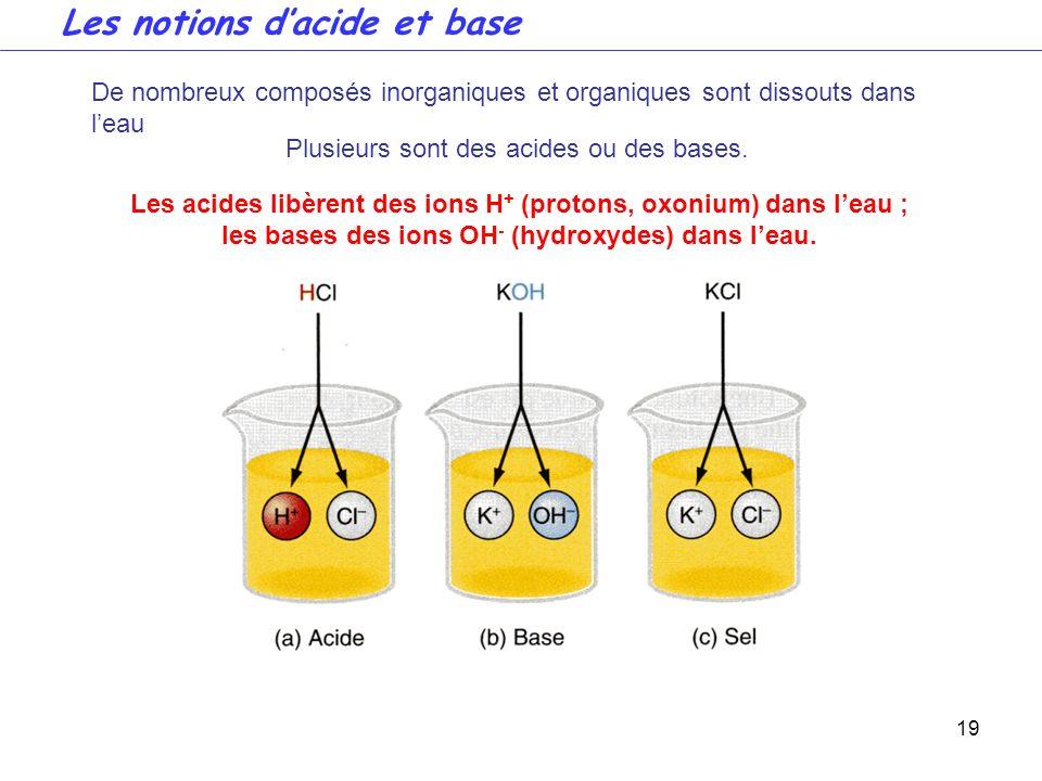 19 De nombreux composés inorganiques et organiques sont dissouts dans leau Les acides libèrent des ions H + (protons, oxonium) dans leau ; les bases d