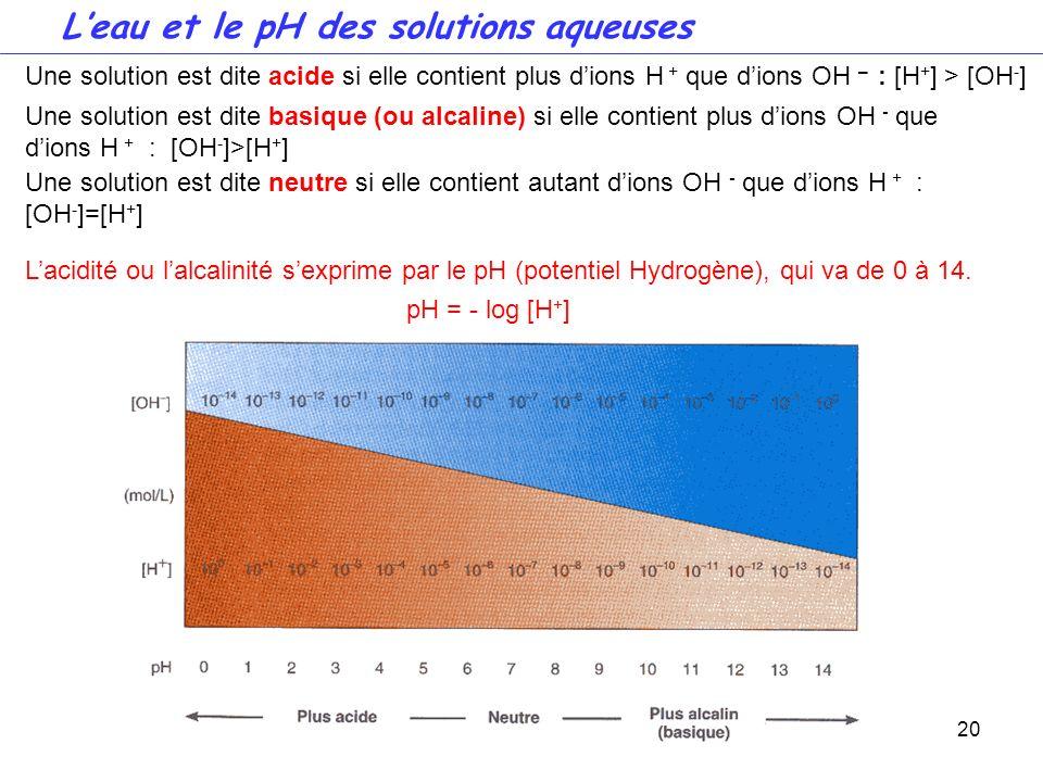 20 Une solution est dite acide si elle contient plus dions H + que dions OH – : [H + ] > [OH - ] Une solution est dite basique (ou alcaline) si elle c