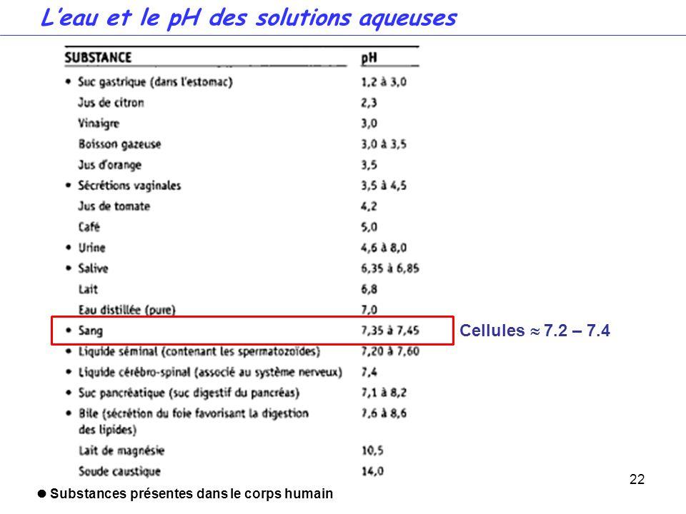 22 Cellules 7.2 – 7.4 Substances présentes dans le corps humain Leau et le pH des solutions aqueuses