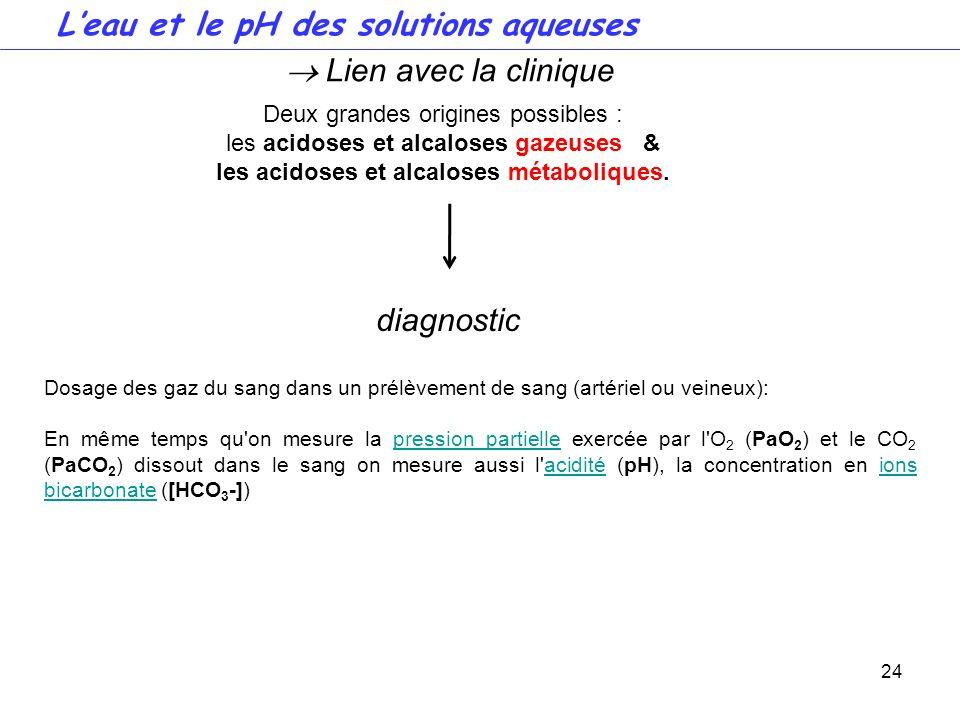 24 Leau et le pH des solutions aqueuses Lien avec la clinique Deux grandes origines possibles : les acidoses et alcaloses gazeuses & les acidoses et a
