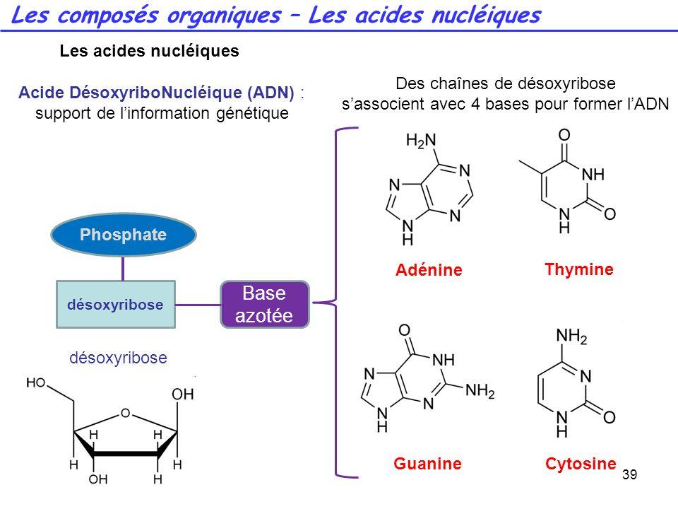 39 Acide DésoxyriboNucléique (ADN) : support de linformation génétique désoxyribose Les composés organiques – Les acides nucléiques désoxyribose Base