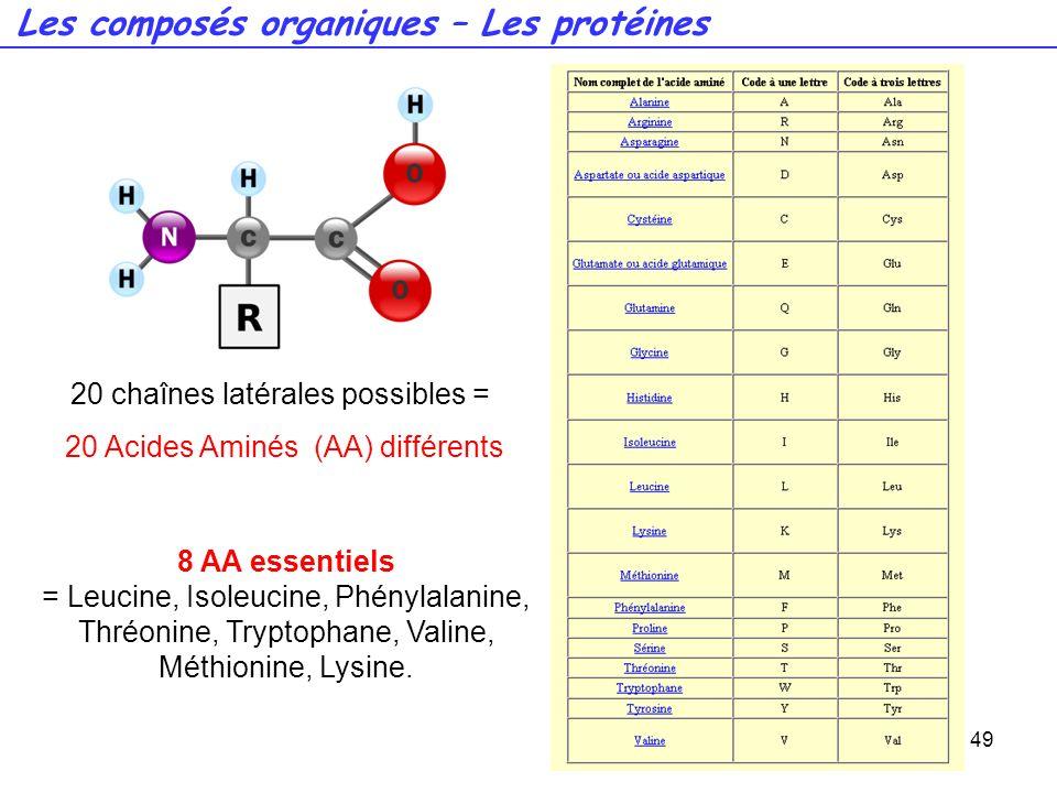49 Les composés organiques – Les protéines 20 chaînes latérales possibles = 20 Acides Aminés (AA) différents 8 AA essentiels = Leucine, Isoleucine, Ph