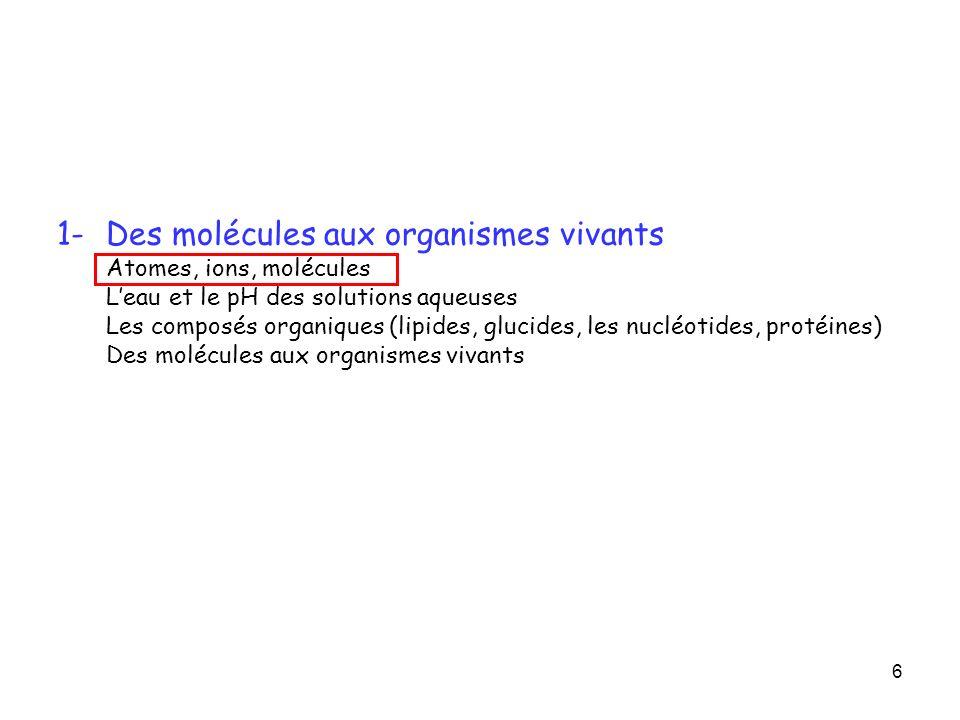 6 1- Des molécules aux organismes vivants Atomes, ions, molécules Leau et le pH des solutions aqueuses Les composés organiques (lipides, glucides, les