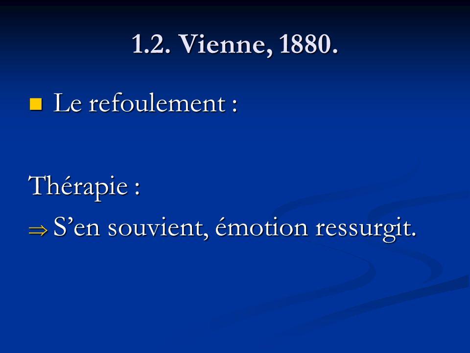 1.2. Vienne, 1880. Le refoulement : Le refoulement : Thérapie : Sen souvient, émotion ressurgit. Sen souvient, émotion ressurgit.