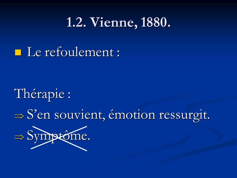 1.2. Vienne, 1880. Le refoulement : Le refoulement : Thérapie : Sen souvient, émotion ressurgit. Sen souvient, émotion ressurgit. Symptôme. Symptôme.
