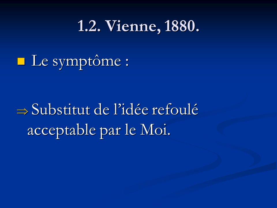 1.2. Vienne, 1880. Le symptôme : Le symptôme : Substitut de lidée refoulé acceptable par le Moi. Substitut de lidée refoulé acceptable par le Moi.
