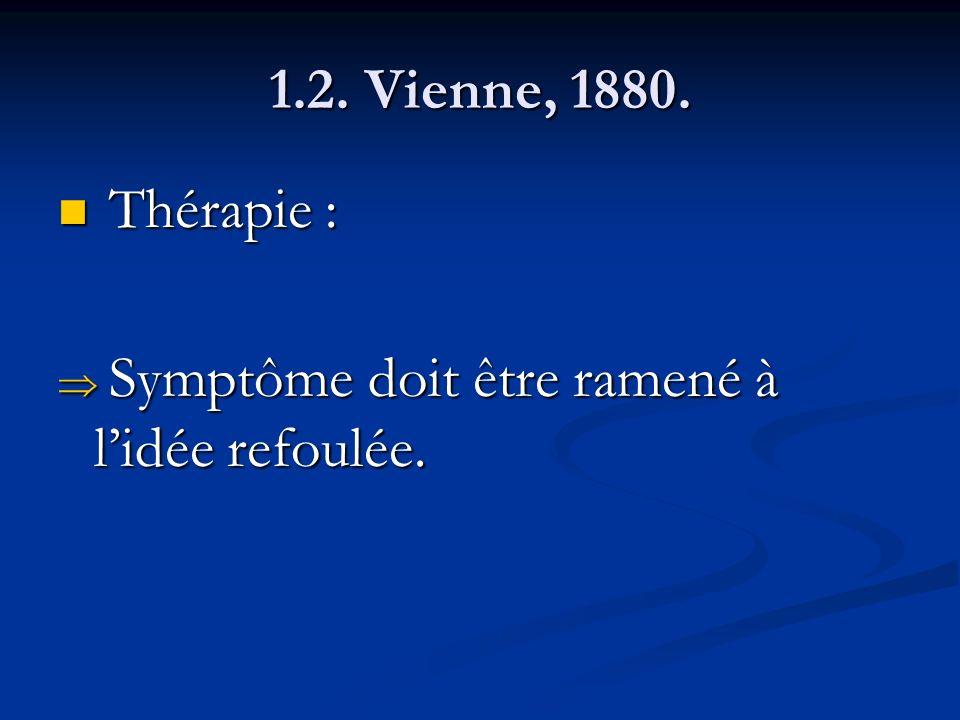 1.2. Vienne, 1880. Thérapie : Thérapie : Symptôme doit être ramené à lidée refoulée. Symptôme doit être ramené à lidée refoulée.
