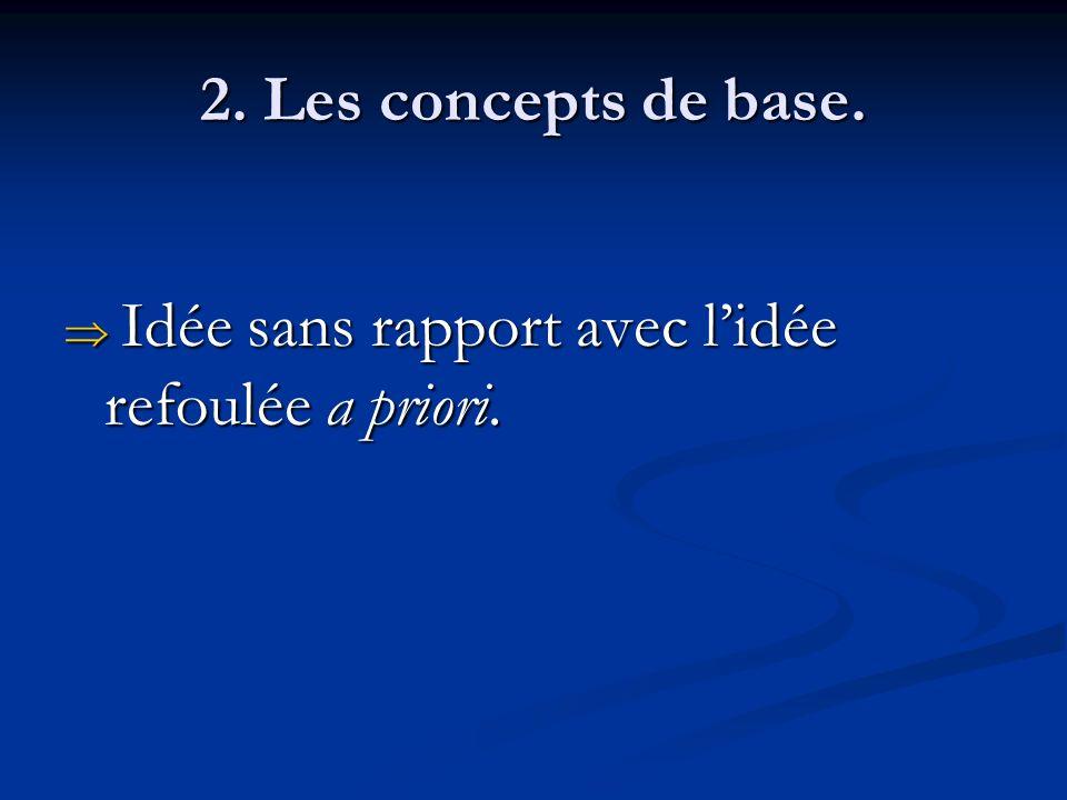 2. Les concepts de base. Idée sans rapport avec lidée refoulée a priori. Idée sans rapport avec lidée refoulée a priori.