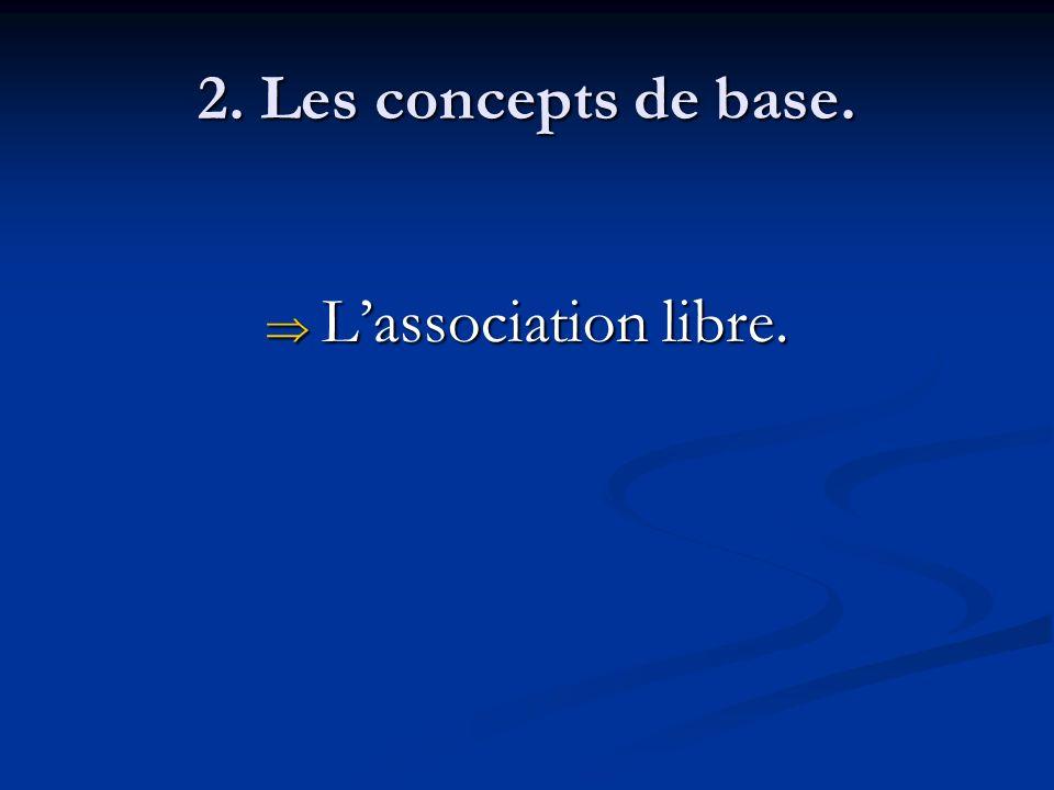 2. Les concepts de base. Lassociation libre. Lassociation libre.