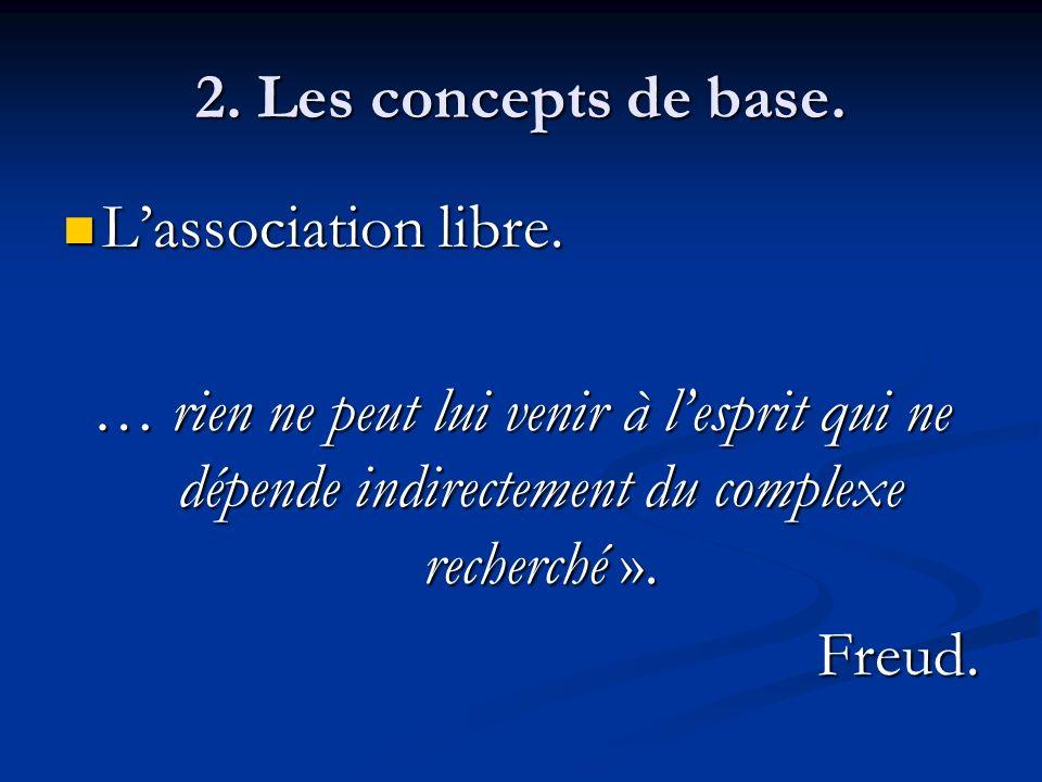 2. Les concepts de base. Lassociation libre. Lassociation libre. … rien ne peut lui venir à lesprit qui ne dépende indirectement du complexe recherché