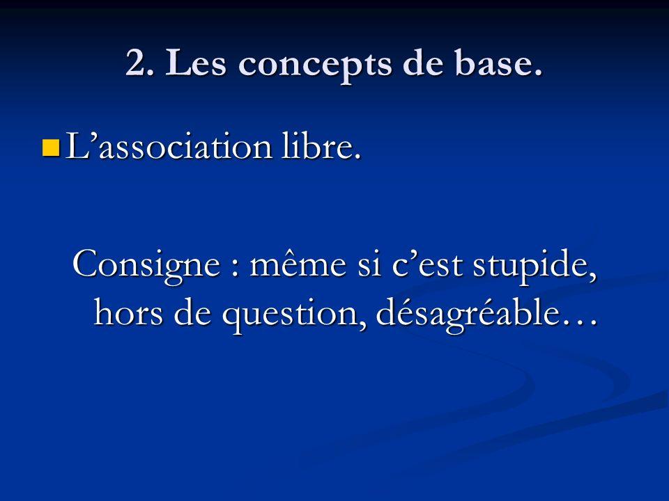2. Les concepts de base. Lassociation libre. Lassociation libre. Consigne : même si cest stupide, hors de question, désagréable…