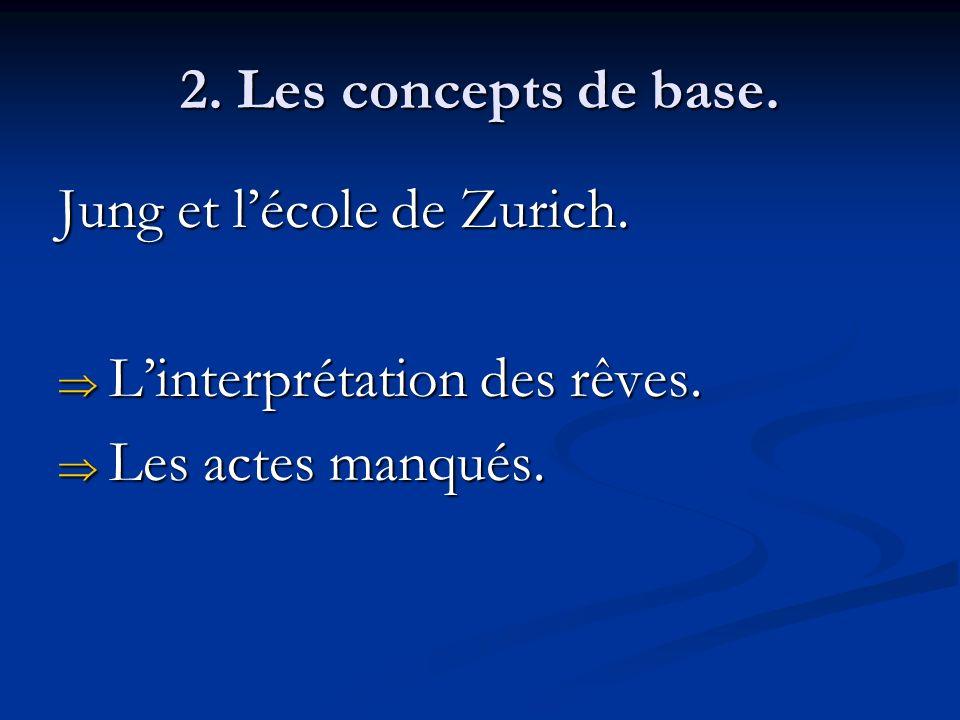 2. Les concepts de base. Jung et lécole de Zurich. Linterprétation des rêves. Linterprétation des rêves. Les actes manqués. Les actes manqués.