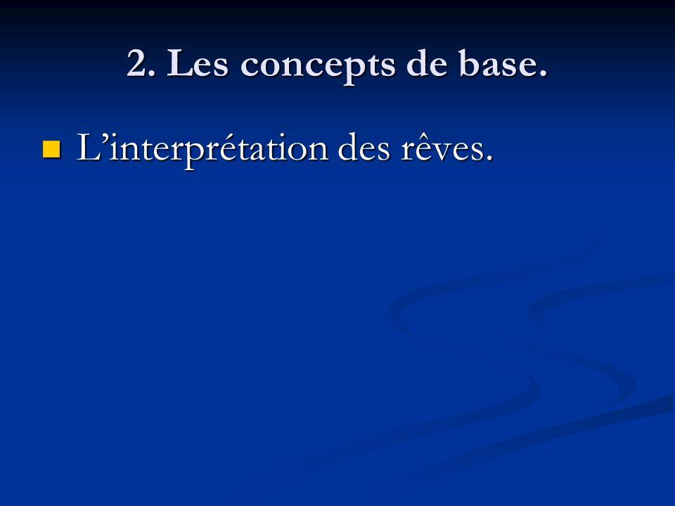 2. Les concepts de base. Linterprétation des rêves. Linterprétation des rêves.