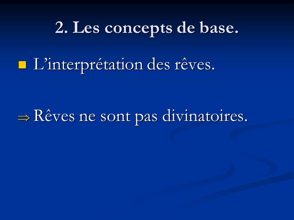 2. Les concepts de base. Linterprétation des rêves. Linterprétation des rêves. Rêves ne sont pas divinatoires. Rêves ne sont pas divinatoires.