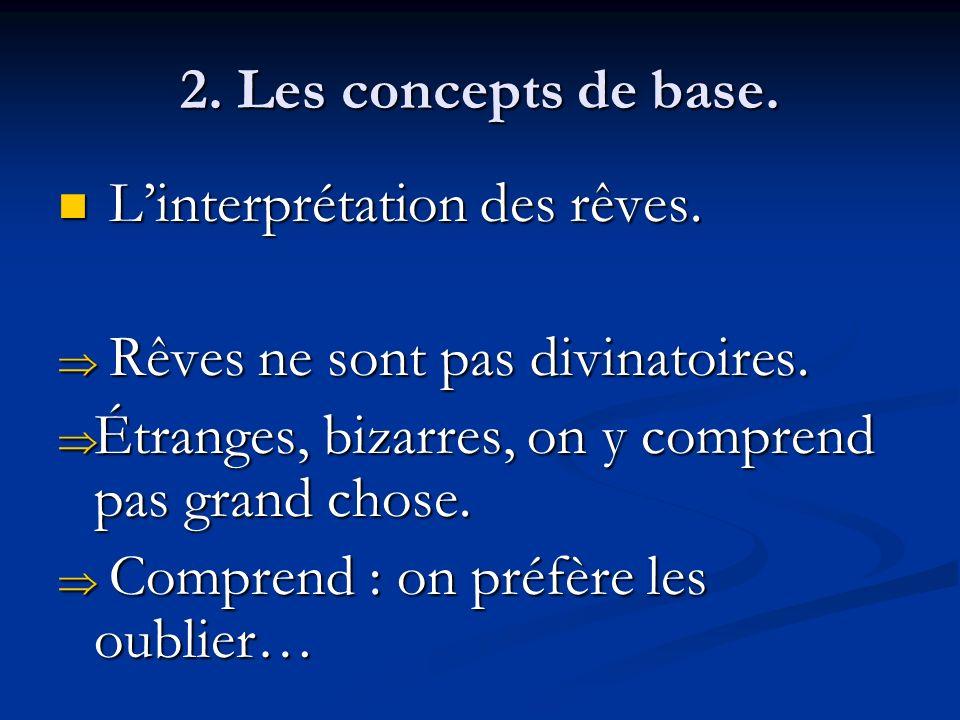 2. Les concepts de base. Linterprétation des rêves. Linterprétation des rêves. Rêves ne sont pas divinatoires. Rêves ne sont pas divinatoires. Étrange