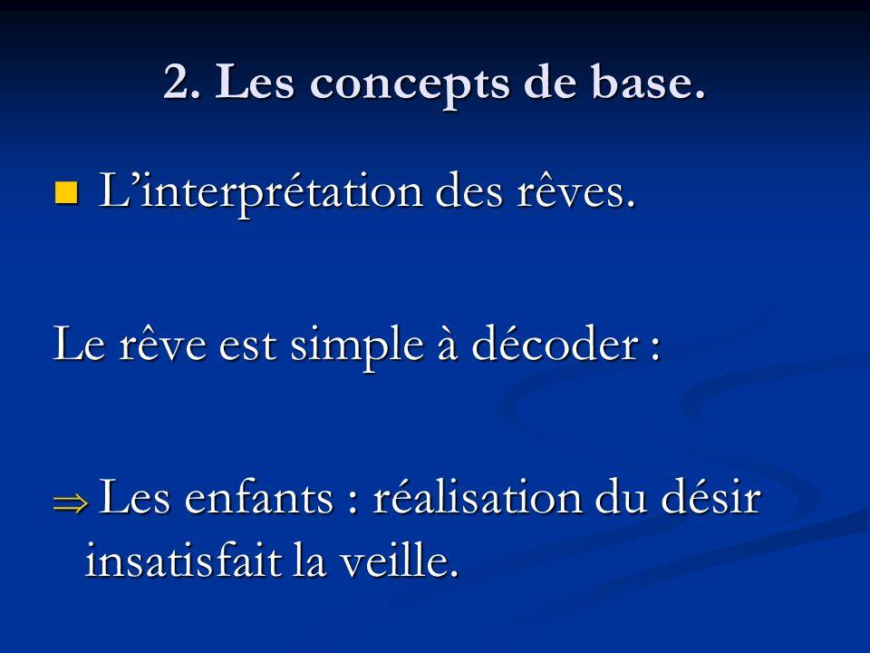 2. Les concepts de base. Linterprétation des rêves. Linterprétation des rêves. Le rêve est simple à décoder : Les enfants : réalisation du désir insat