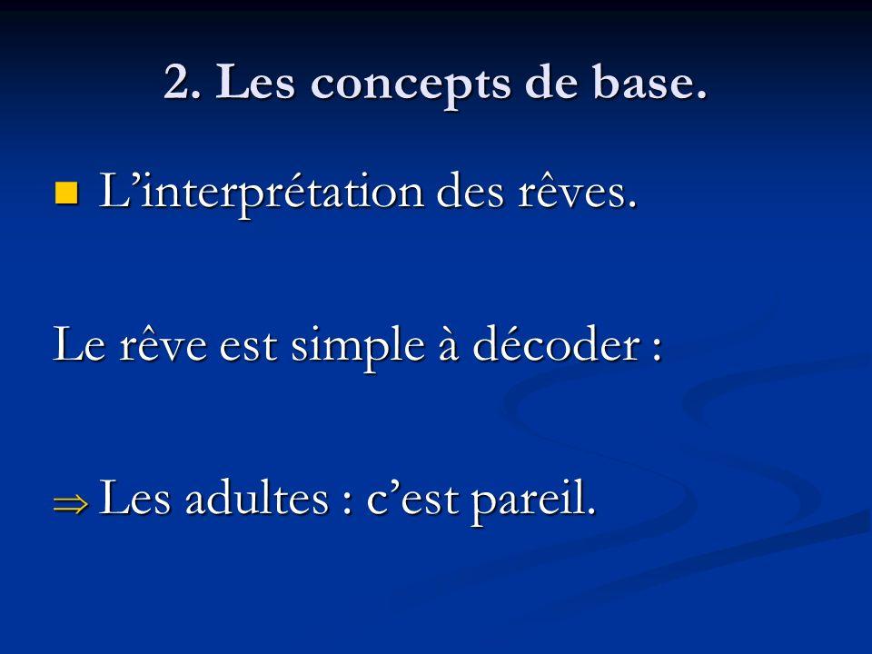 2. Les concepts de base. Linterprétation des rêves. Linterprétation des rêves. Le rêve est simple à décoder : Les adultes : cest pareil. Les adultes :