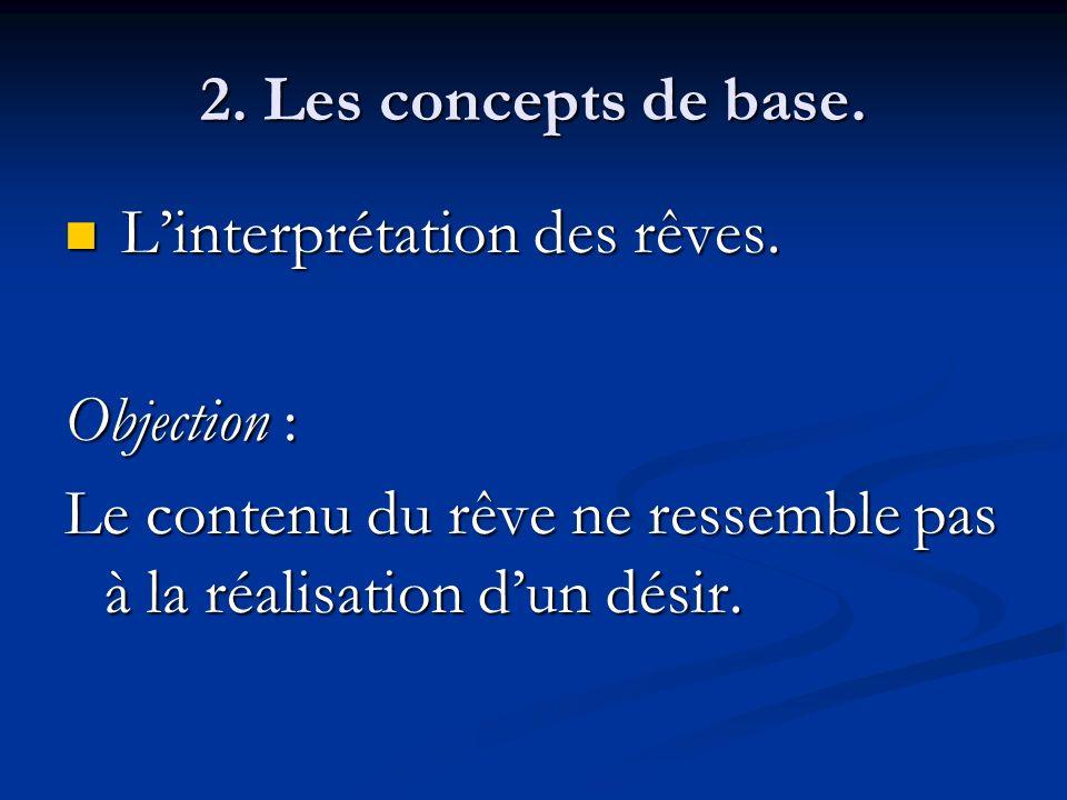 2. Les concepts de base. Linterprétation des rêves. Linterprétation des rêves. Objection : Le contenu du rêve ne ressemble pas à la réalisation dun dé