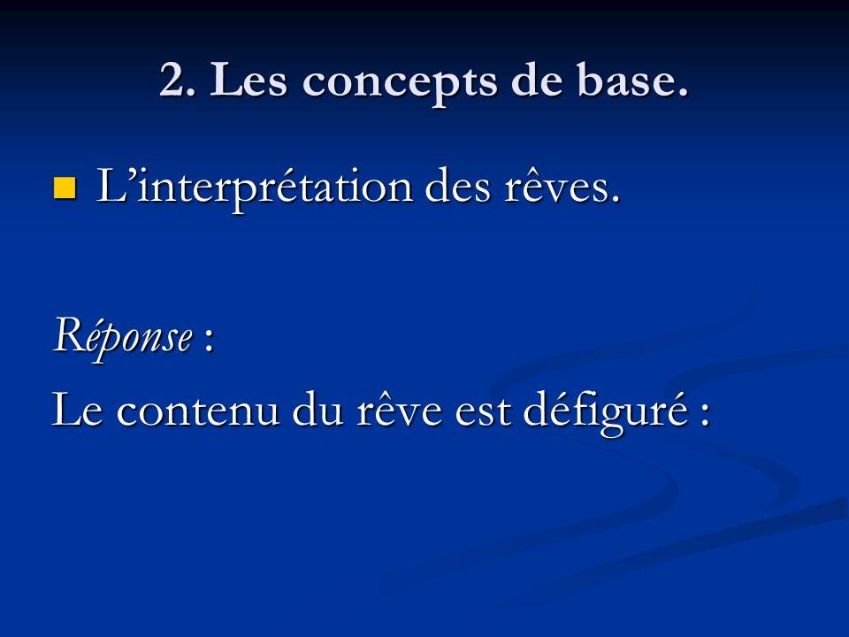 2. Les concepts de base. Linterprétation des rêves. Linterprétation des rêves. Réponse : Le contenu du rêve est défiguré :