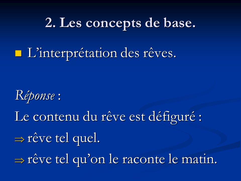 2.Les concepts de base. Linterprétation des rêves.