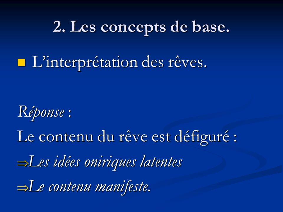 2. Les concepts de base. Linterprétation des rêves. Linterprétation des rêves. Réponse : Le contenu du rêve est défiguré : Les idées oniriques latente