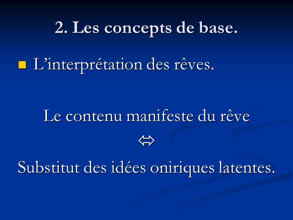 2. Les concepts de base. Linterprétation des rêves. Linterprétation des rêves. Le contenu manifeste du rêve Substitut des idées oniriques latentes.