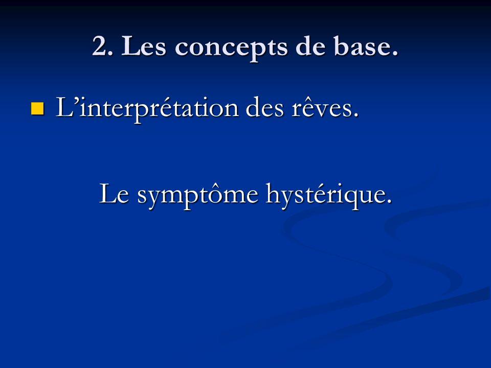 2. Les concepts de base. Linterprétation des rêves. Linterprétation des rêves. Le symptôme hystérique.