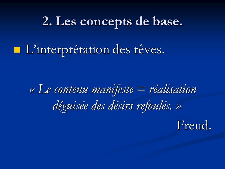 2. Les concepts de base. Linterprétation des rêves. Linterprétation des rêves. « Le contenu manifeste = réalisation déguisée des désirs refoulés. » Fr