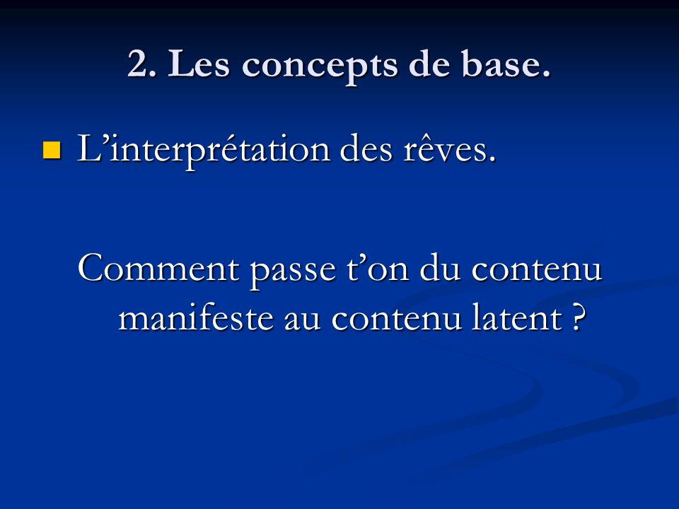 2. Les concepts de base. Linterprétation des rêves. Linterprétation des rêves. Comment passe ton du contenu manifeste au contenu latent ?