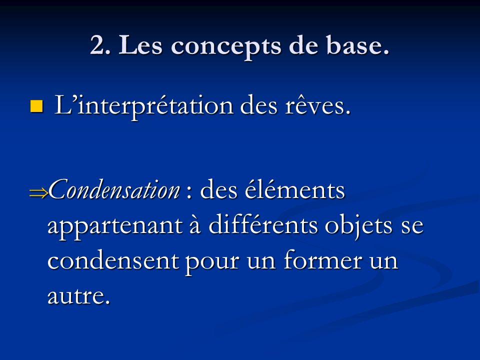 2. Les concepts de base. Linterprétation des rêves. Linterprétation des rêves. Condensation : des éléments appartenant à différents objets se condense